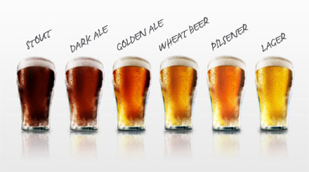 Breaking the Beer Stereotype Part 1: How to Recommend A Craft Beer To Someone (1/6)